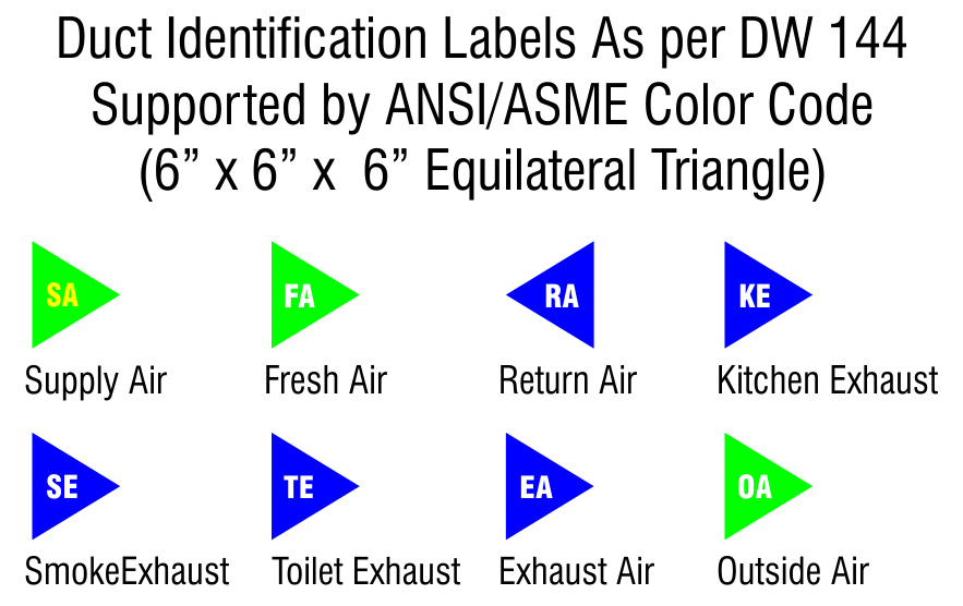 Mep Identification Labels And Tags
